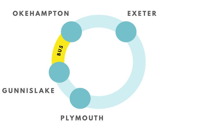 Plymouth - Gunnislake - Okehampton - Exeter circular route diagram
